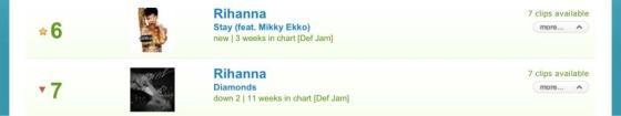stay uk charts